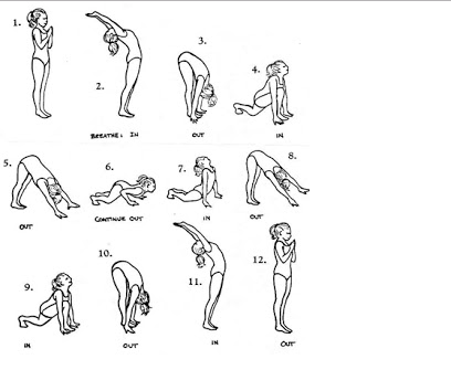 ejercicios bionergeticos