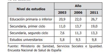 obesidad espana 3