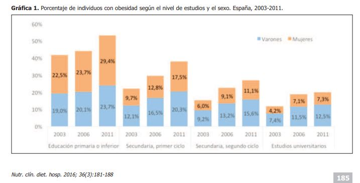 obesidad espana 4
